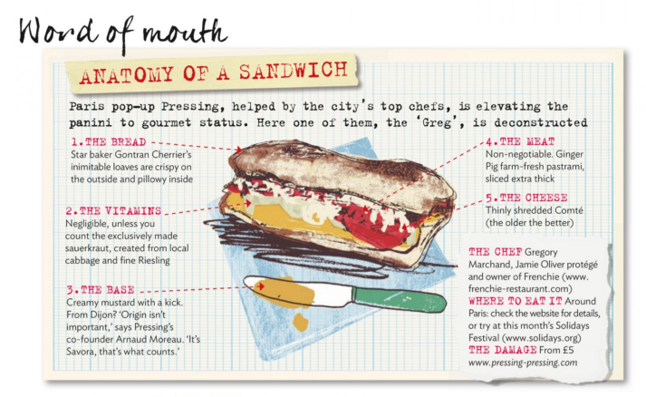 Conde Nast Traveller – Anatomy of a Sandwich